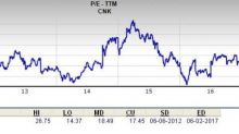 Does Cinemark Holdings (CNK) Have the Potential for a Great Value Stock?