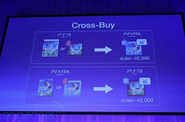 PS Vita and PS3 cross-buy: more discounts, less freebies