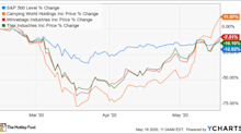 Why These 3 Outdoor Stocks Soared Monday