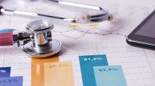 Top Healthcare Stocks for December 2020