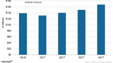 What to Expect from Pfizer's Xtandi in 2018