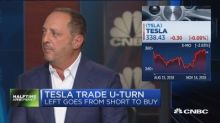 Why the short seller who 'hated' Tesla decided to buy the...