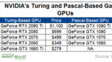 NVIDIA Banks on Ray Tracing for Future Gaming Growth