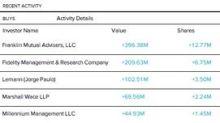 Kraft Heinz: A Warren Buffett Holding Trading Below His Purchase Price