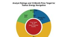 Evercore Revised Tsakos Energy Navigation's Target Price