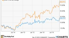For TJX Companies, Europe Is Both a Blessing and a Curse