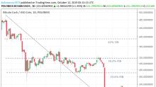 Bitcoin Cash – ABC, Litecoin and Ripple Daily Analysis – 12/10/19