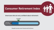 Only a Quarter of Americans Are Very Confident About Retirement, Reveals New Consumer Retirement Index from Lincoln Financial Group and CivicScience