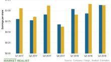 What Drove PG&E's Third-Quarter Earnings?