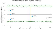 CNMC Goldmine Holdings Ltd. breached its 50 day moving average in a Bullish Manner : 5TP-SG : March 28, 2017