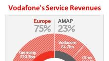 Vodafone Scoops 5G Spectrum in Italy