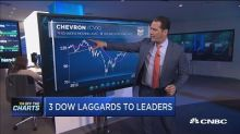 These 3 Dow laggards are about to go from zero to hero: T...