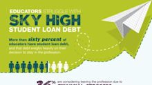 Horace Mann Expands Student Loan Solutions for Educators with New Platform