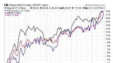 Frontier Market ETFs Poised To Become Riskier