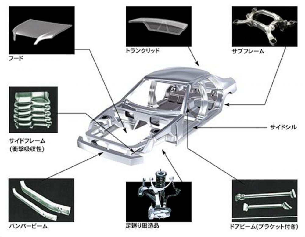 日本最大鋼鐵廠神戶製鋼所,日前坦承旗下鋁材強度和耐久度數據造假後,同時波及當地各大汽車品牌。不過在此之前,日本汽車品牌與相關產業已發生許多事情,讓消費者對日製品牌的信心有所動搖。