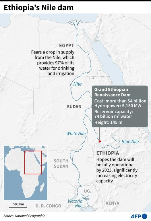 Map of East Africa showing the Nile and the Grand Ethiopian Renaissance Dam. (AFP Photo/)