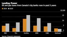 Canadian Banks Going Green Still Boost Loans to the Oil Industry