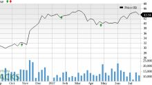 Why Earnings Season Could Be Great for Zions (ZION)