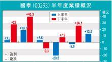 國泰變相盈警 下半年無起色 9月載客量跌7.1% 訪港預訂遠遜往時