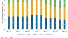 Marathon Petroleum's Target Prices ahead of Earnings