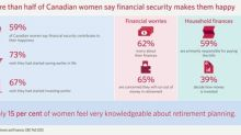 CIBC poll finds more than half of Canadian women say financial security contributes to their happiness