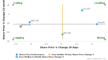 HUGO BOSS AG breached its 50 day moving average in a Bearish Manner : BOSS-DE : December 1, 2016