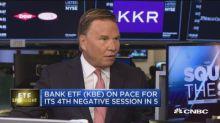 Stifel CEO on financials and trade