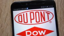 Dow Inc. Stock Is The Best Bet of the Post-Split Bunch