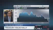 Santelli: Euro challenges new low