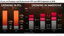 What Should Investors Expect from AMD in 2018?