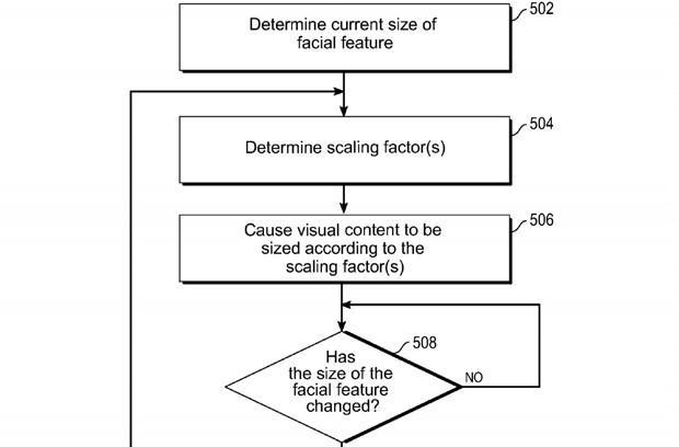 Apple applies for patent that scales content to match face distance, save us from squinting