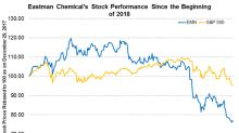 Eastman Chemical Gives Update on Executive Team