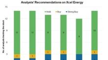 A Look at Xcel Energy's Price Targets after Its 4Q17 Earnings