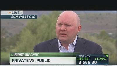 Andreessen: IPO Market Is Deeply Broken