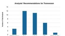 What Analysts Think about Transocean in March 2018