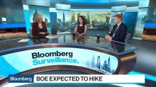 BOE Not Hiking Rates Would Be a 'Scandal,' Says RBC's Lignos