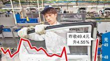新能源車當旺 比亞迪飆4.5%