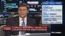 Comcast highly unlikely to counter for Fox assets