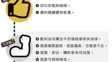 記者試食 | Top7 梳乎厘班戟 !過江Flipper's空氣感~ 葵廣小店夾流心!