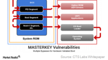 New Security Threat Detected in AMD's CPUs