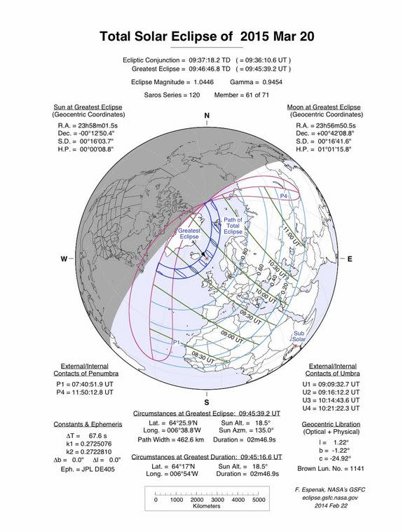 This map shows the predicted path of the total solar eclipse for March 20, 2015.