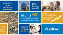 Zillow Now Partners with over 250 Canadian Brokerages and Franchisors