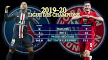Finale - Neymar vs. Lewandowski, duel au sommet