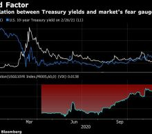 Traders on Yield Watch in Bond Markets 'Not for Faint-Hearted'