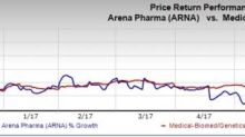 What's in Store for Arena (ARNA) this Earnings Season?