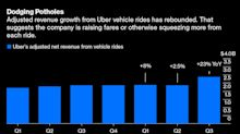 Uber Puts the Brakes on Growth at Any Cost