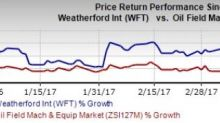 What's in the Cards for Weatherford (WFT) in Q1 Earnings?