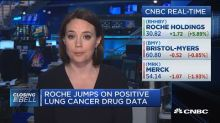 Roche jumps on positive lung cancer drug data