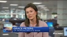 JP Morgan Private Bank: Rising bond yields a risk to sto...
