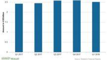 How Novartis's Sandoz Business Performed in Q1